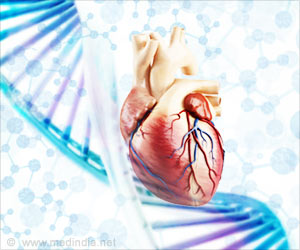 Urocortin 3 Gene Therapy Improves Systolic, Diastolic Function in Heart Failure