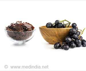 Grapes, Dark Chocolate and Green Tea Inhibit Coronavirus Enzyme