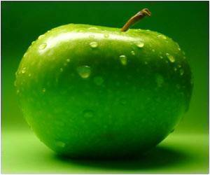 Apples Lower Cholesterol and Help in Weight Reduction