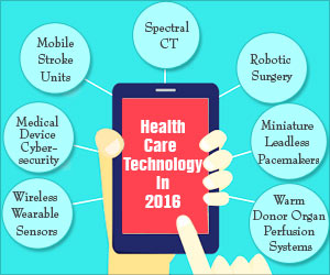 Watch Out For These Healthcare Tech in 2016