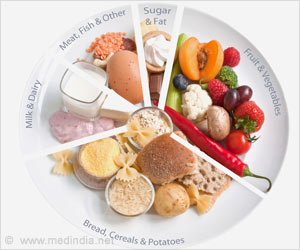 Healthy Diet Throughout Adulthood Improves Physical Fitness in Old Age
