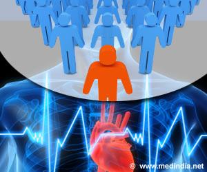 Heartbeats Link Mind and Body Together: Research