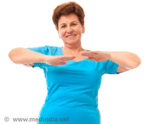 Exercise Modifies Genetic Susceptibility to Obesity in Postmenopausal Women