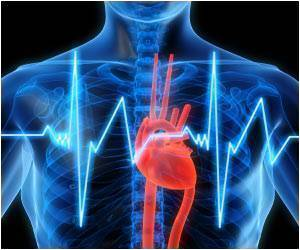 Fewer Women Suffer from Chest Pain in Acute Coronary Syndrome
