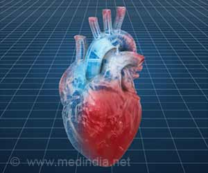 Polypill Effective for Handling Cardiovascular Diseases