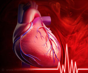 Factors Associated With Increased Risk Of Blood Clot Within Coronary Stent Identified