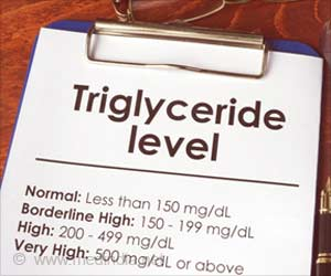 High Triglyceride Levels Due To Mutated Genes can be Altered by Diet