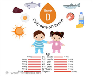 High Vitamin D Levels During Infancy Reduces Risk of Type 1 Diabetes