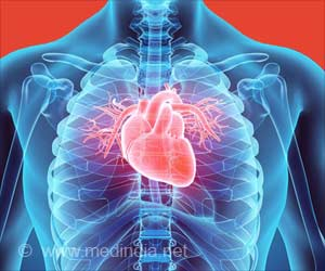 Novel Cardiac Pump Benefits Heart Failure Patients