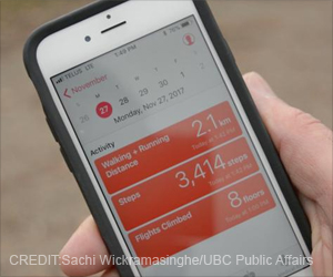 Health Apps in iPhone Might Underestimate Physical Activity of Users