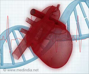 New Drug Effective in Most of the Patients With Pericarditis