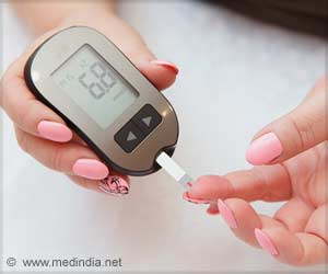 Advances In Diabetes Aid to Manage After Meal-blood Sugar