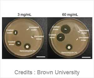 New Germ-fighting Catheter Coating May Protect Against Infections
