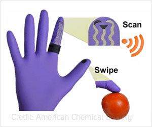 'Lab-on-a-glove' can Easily Detect Organophosphate Nerve Agents