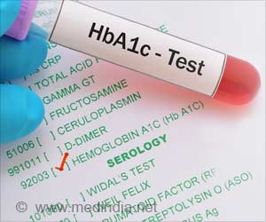 American College of Physicians Advises Moderate Blood Sugar Control Target in Type 2 Diabetes