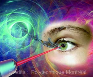 Non-Viral Ocular Gene Therapy Using Laser, Nanotechnology Offers New Hope to Treat Eye Diseases
