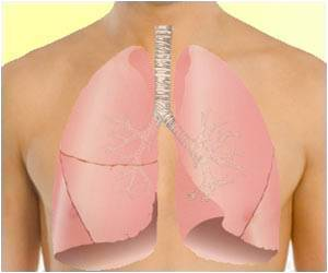 Target to Smoking-Caused Emphysema With Lung Protein