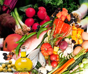 Bacteria Present on Fresh Fruits and Vegetables Depend on Type of Produce, Cultivation Practice