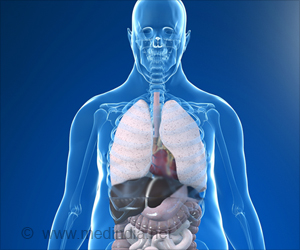 Stem Cell Therapy : Potential Treatment for Lung Damage