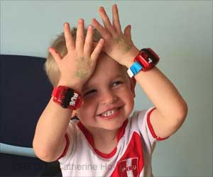 Wearable Motion-tracking Device can Detect Movement Problems in Kids