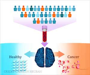 New Blood Test to Detect Multiple Cancer Types Developed