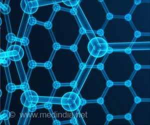 Reason Why Nanomaterial Loses Superconductivity Identified