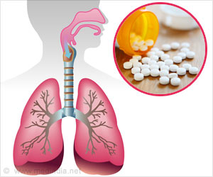 First-in-Class Drugs in Pipeline for Non-Small Cell Lung Cancer