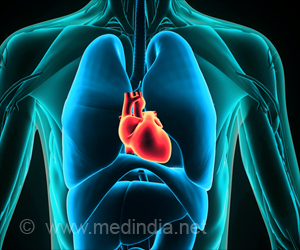 Perivascular Fat Imaging to Predict Coronary Artery Disease Risk