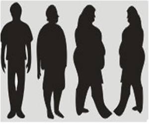 Dynamics of the Mitochondria Explains Why Some People Remain Lean and Others Obese