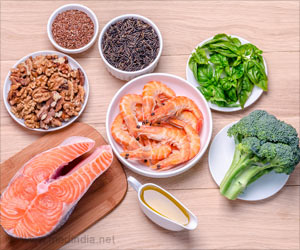 Obesity: Omega-3 and Omega-6 in Diet Alters Gene Expression