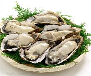Eating Raw Oysters increase Risk of Norovirus Infection And Serve as A Reservoir for Pathogens