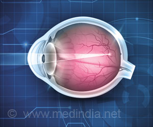 Myopia-Causing Cell Identified in the Retina