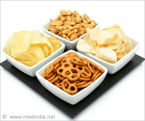 Frequent Snacking in the Absence of Hunger Puts One at a Risk of Weight Gain