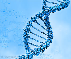 Abnormal Behavior of Two Genes Linked to the Underlying Cause of Schizophrenia