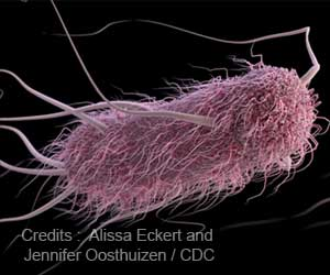 Virulent & Resistant Strains of E.coli Persists in Healthy Women's Gut
