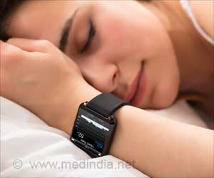Sleep Dynamics may be Measured by Wrist-worn Gadget