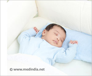 Fasting During Ramadan Does Not Cause Preterm Delivery