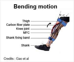 Generate Energy for Small Devices from the Knee by Walking