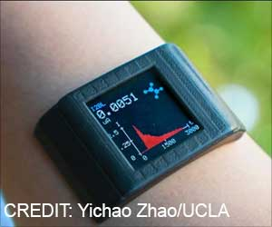 Thin Adhesive Film Could Upgrade Smartwatch into Biochemical Health Monitoring System