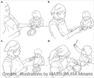 Where Do Toddlers Look While Being Spoon-Fed? Caregivers' Hands or Face?