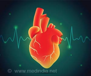 Predicting Life Expectancy After Heart Failure With New Algorithm