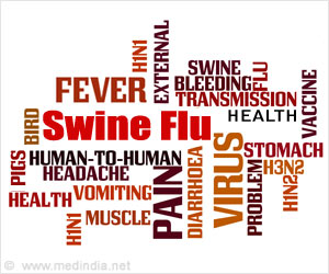 1,809 Deaths from Swine Flu in 2015