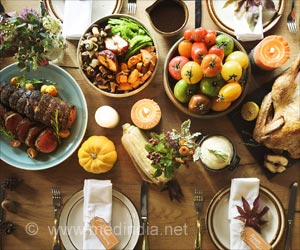 Thanksgiving Dinner: What's On Your Plate?