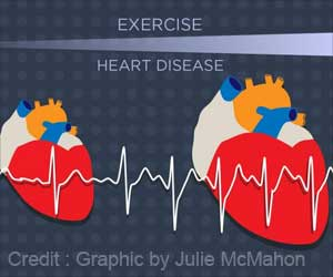 Did You Know That Your Heart Can Enlarge and Shrink?