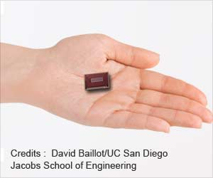 Injectable Biosensor To Monitor Alcohol Levels Longterm