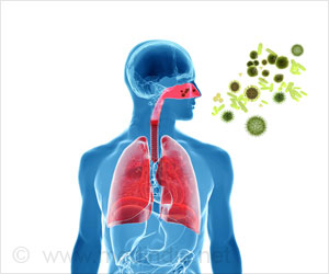 New Insights to Combat Pneumocystis