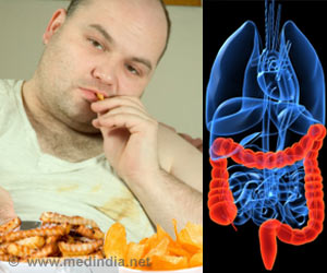 Diet of Our Grandparents can Increase Risk of Colon Cancer in Our Generation