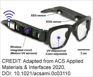 Multifunctional E-glasses can Monitor Health, Protect Eyes, Control Video Game