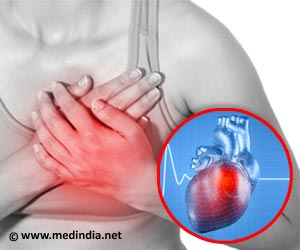 Study: Though Chest Pain Is Recognized as A Symptom Of Heart Trouble, 1 Out of 5 Women Below 55 Years Don't Experience It