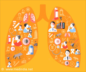 World Asthma Day 2017 : Better Air Better Breathing